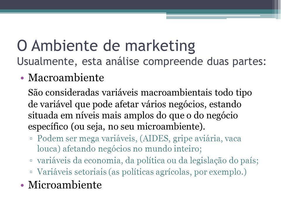 O Ambiente de marketing Usualmente, esta análise compreende duas partes:
