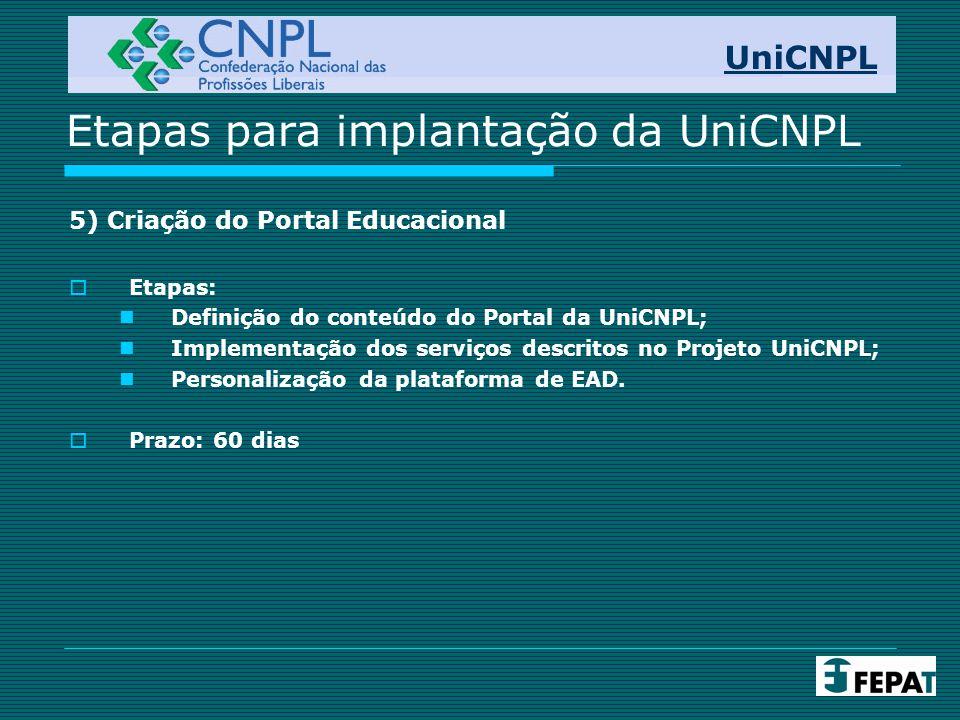 Etapas para implantação da UniCNPL