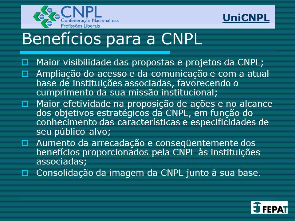Benefícios para a CNPL UniCNPL