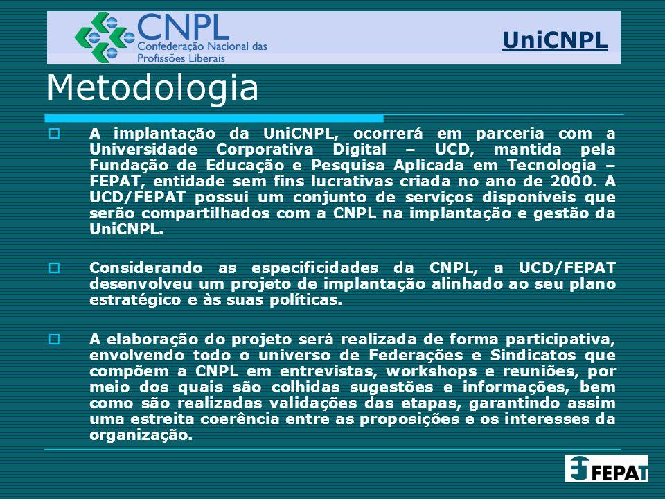 UniCNPL Metodologia.