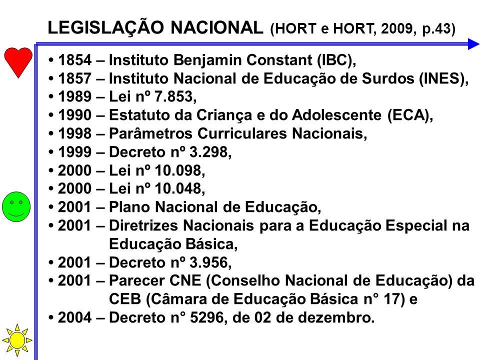 LEGISLAÇÃO NACIONAL (HORT e HORT, 2009, p.43)