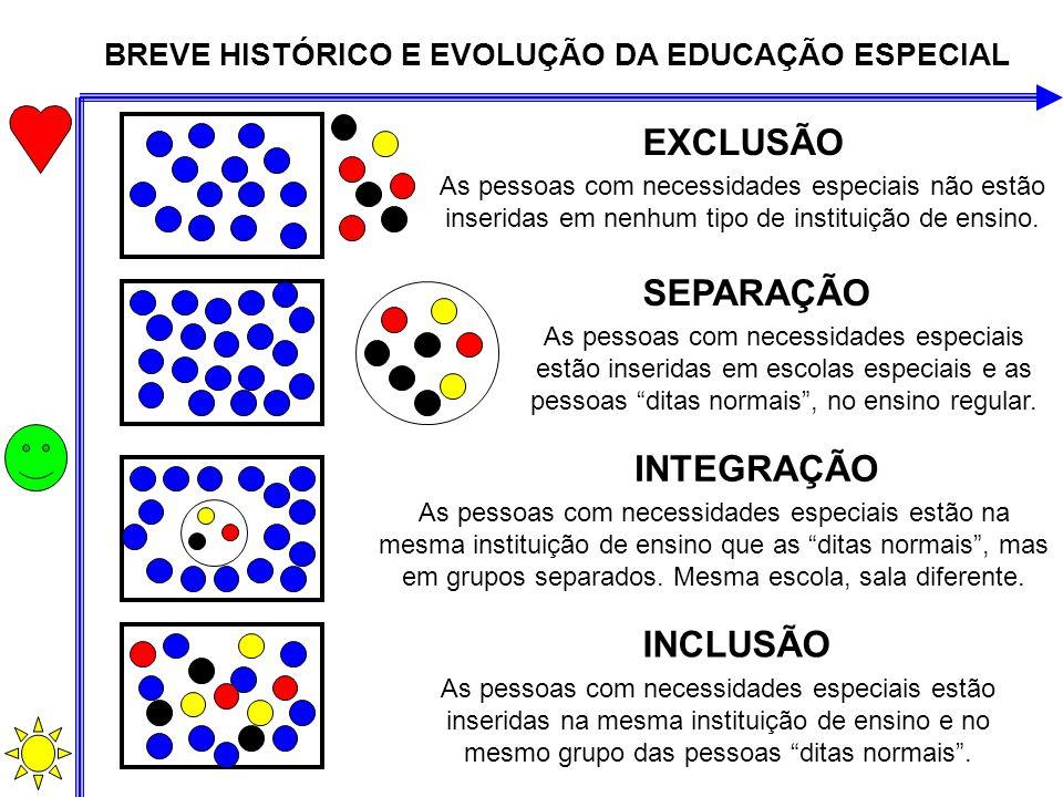 BREVE HISTÓRICO E EVOLUÇÃO DA EDUCAÇÃO ESPECIAL