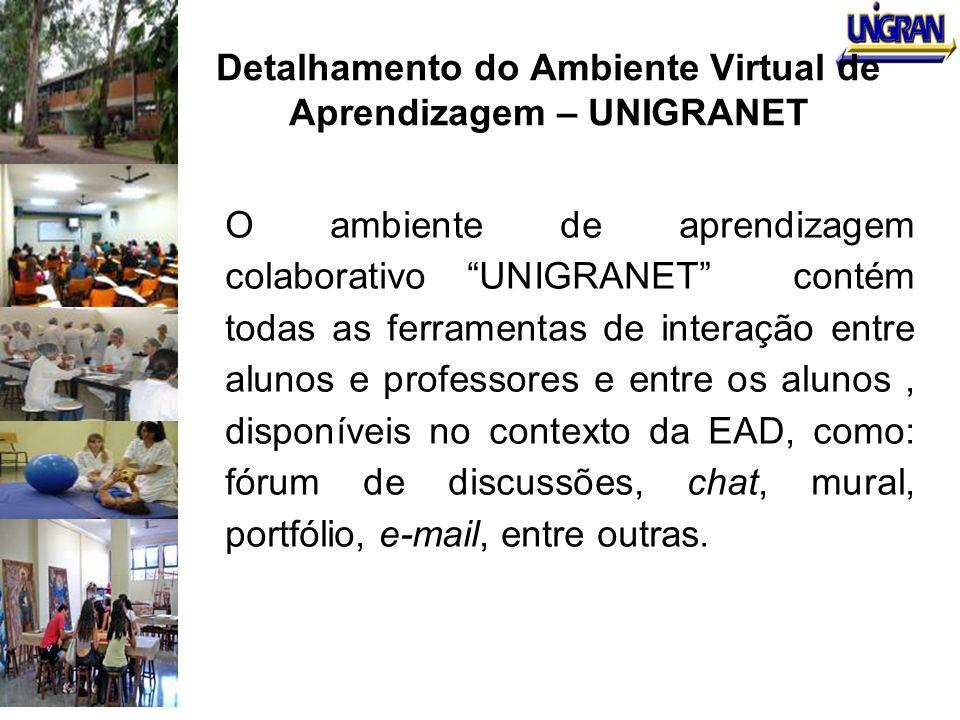 Detalhamento do Ambiente Virtual de Aprendizagem – UNIGRANET