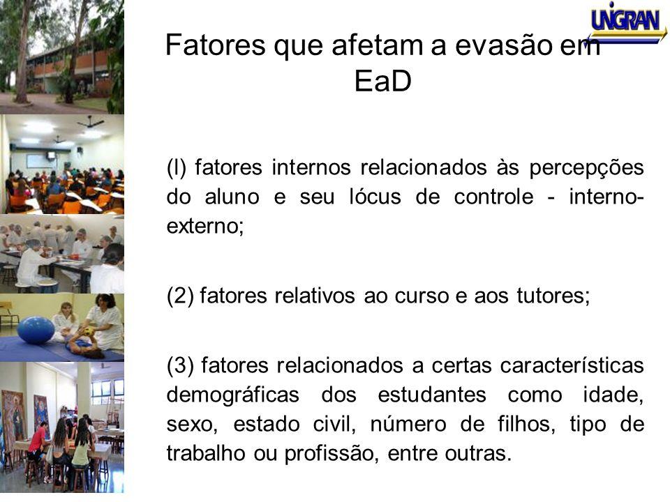Fatores que afetam a evasão em EaD