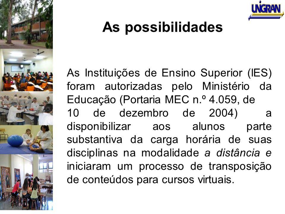 As possibilidades As Instituições de Ensino Superior (lES) foram autorizadas pelo Ministério da Educação (Portaria MEC n.º 4.059, de.