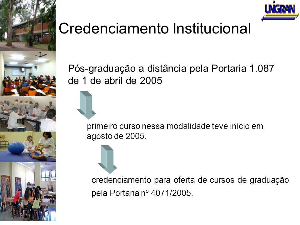 Credenciamento Institucional