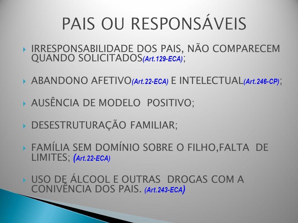 PAIS OU RESPONSÁVEIS IRRESPONSABILIDADE DOS PAIS, NÃO COMPARECEM QUANDO SOLICITADOS(Art.129-ECA);