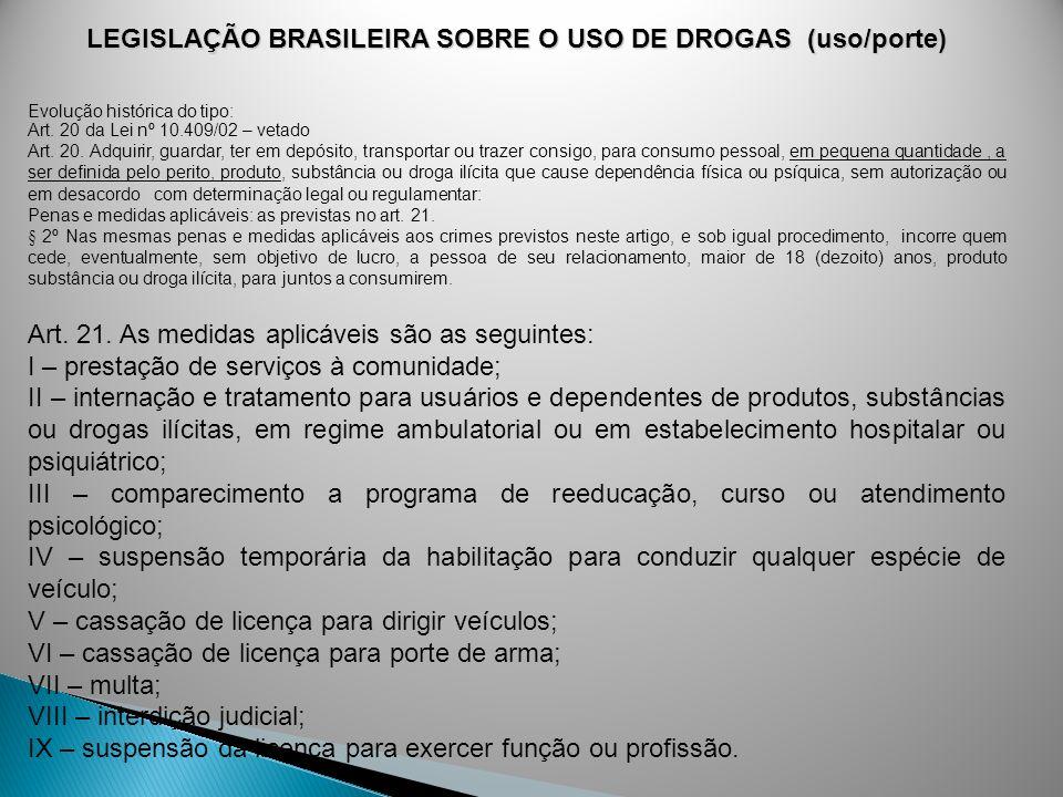 LEGISLAÇÃO BRASILEIRA SOBRE O USO DE DROGAS (uso/porte)