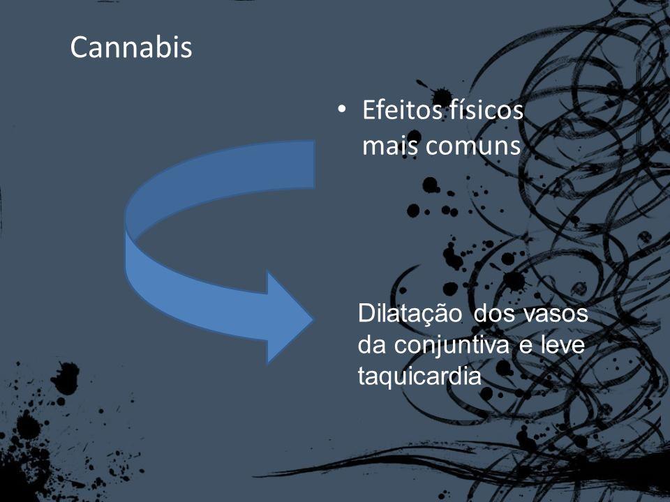 Cannabis Efeitos físicos mais comuns