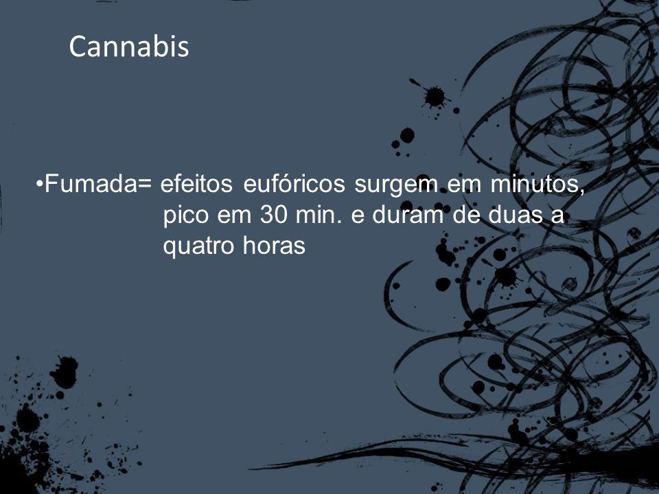 Cannabis Fumada= efeitos eufóricos surgem em minutos,