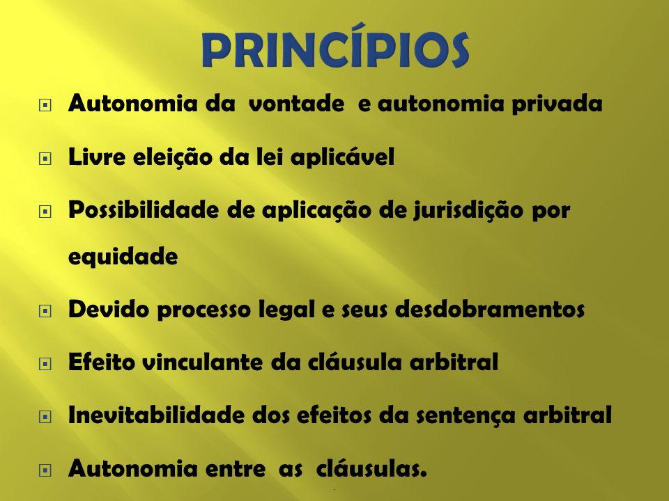PRINCÍPIOS Autonomia da vontade e autonomia privada