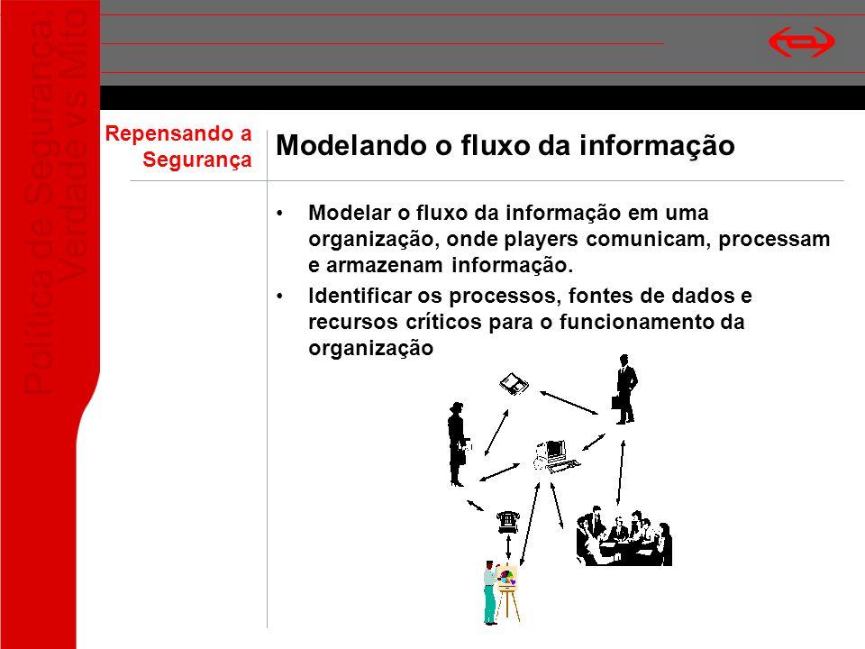 Modelando o fluxo da informação