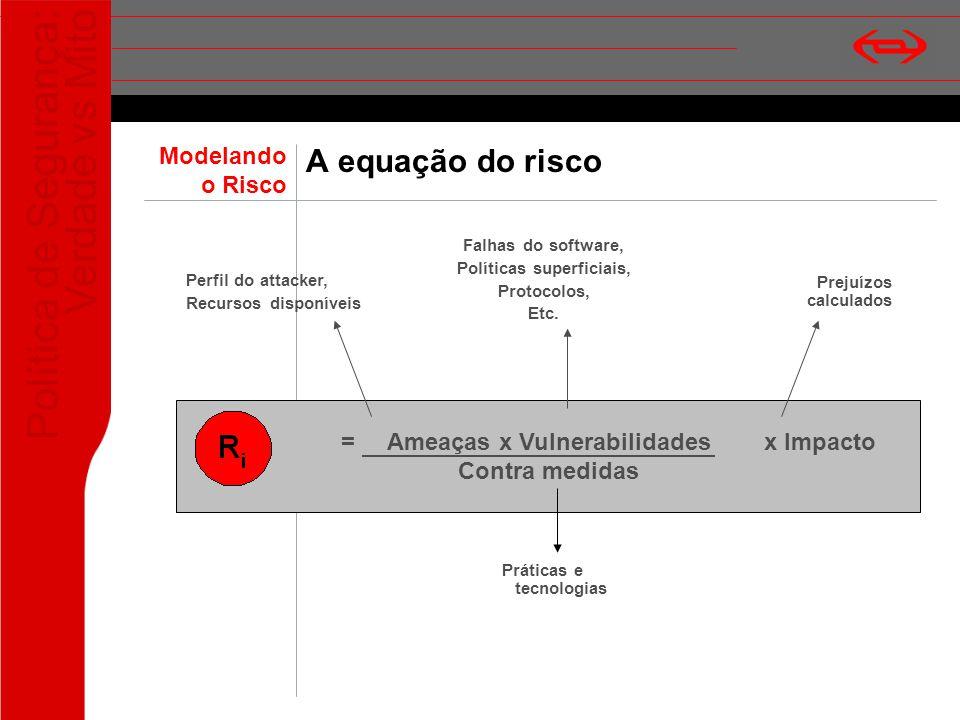 A equação do risco Modelando o Risco