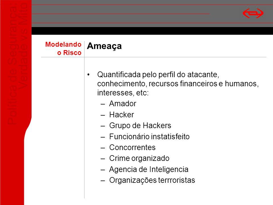Ameaça Modelando. o Risco. Quantificada pelo perfil do atacante, conhecimento, recursos financeiros e humanos, interesses, etc: