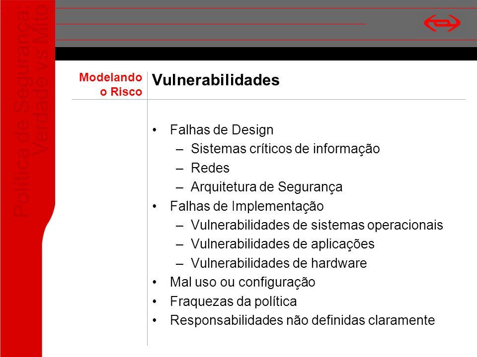 Vulnerabilidades Falhas de Design Sistemas críticos de informação