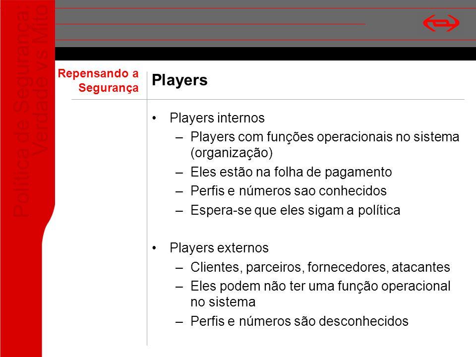 Players Players internos
