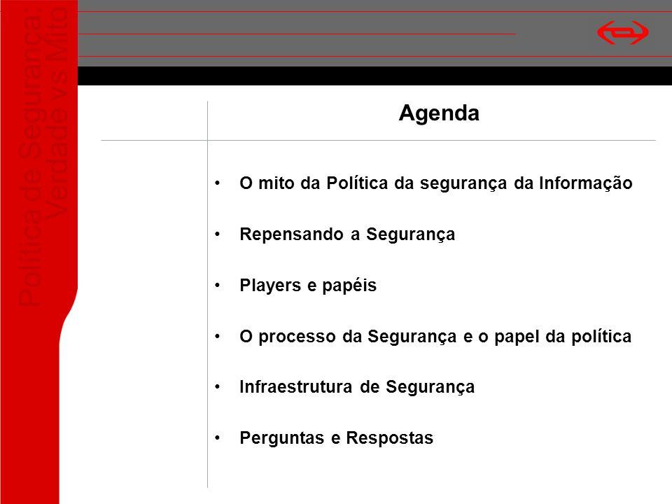 Agenda O mito da Política da segurança da Informação