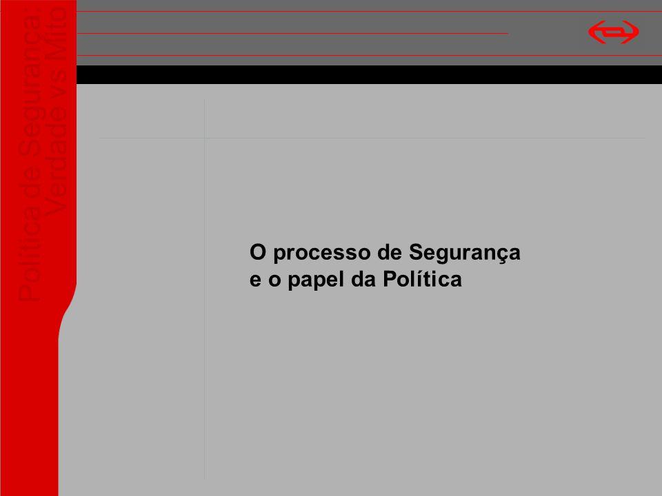 O processo de Segurança e o papel da Política