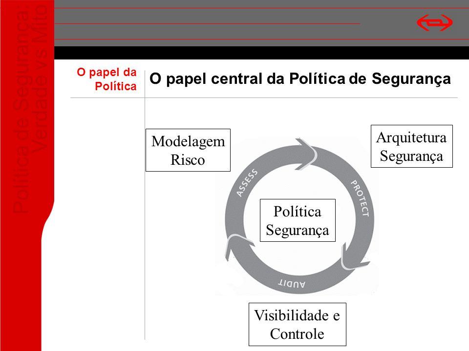 O papel central da Política de Segurança
