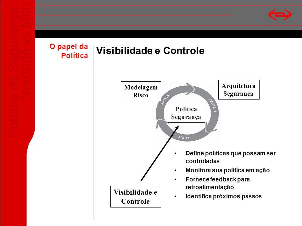 Visibilidade e Controle