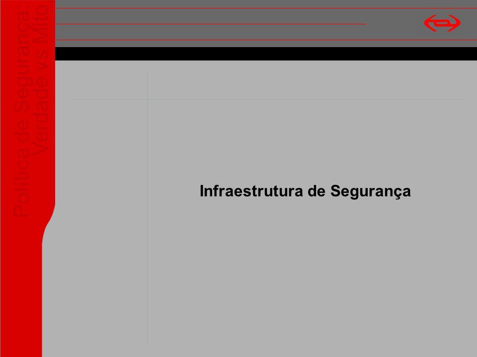 Infraestrutura de Segurança