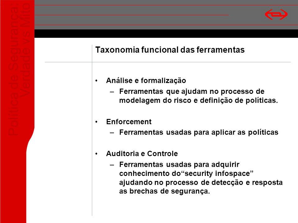 Taxonomia funcional das ferramentas