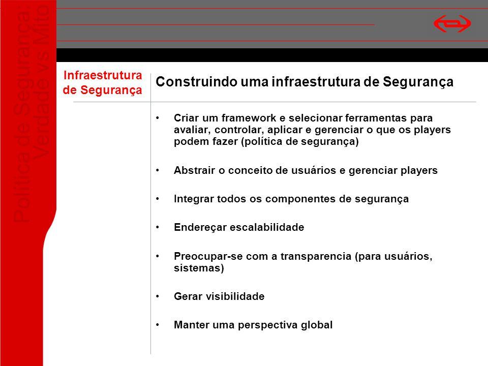 Construindo uma infraestrutura de Segurança