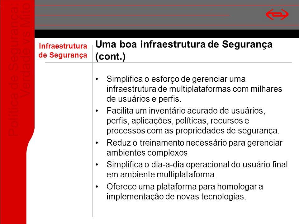 Uma boa infraestrutura de Segurança (cont.)