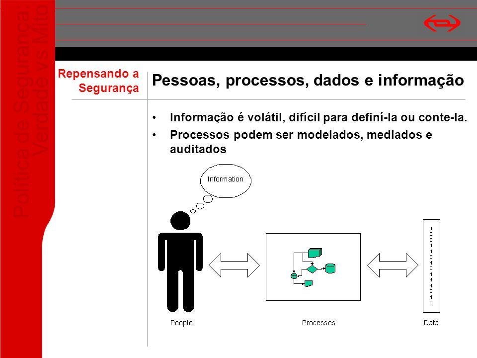 Pessoas, processos, dados e informação