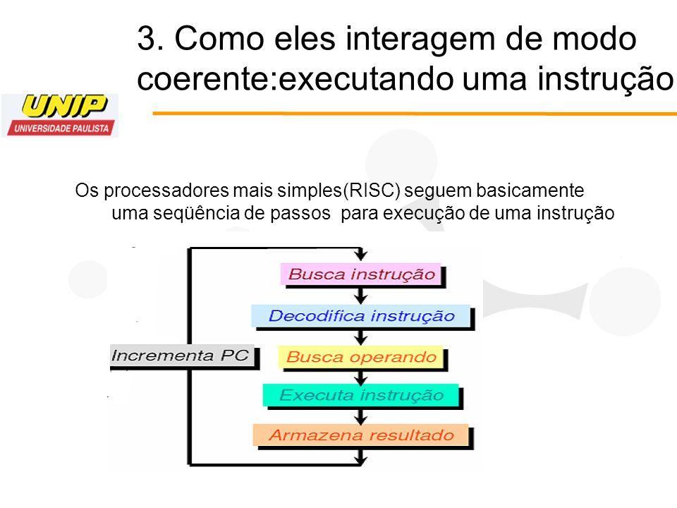 3. Como eles interagem de modo coerente:executando uma instrução
