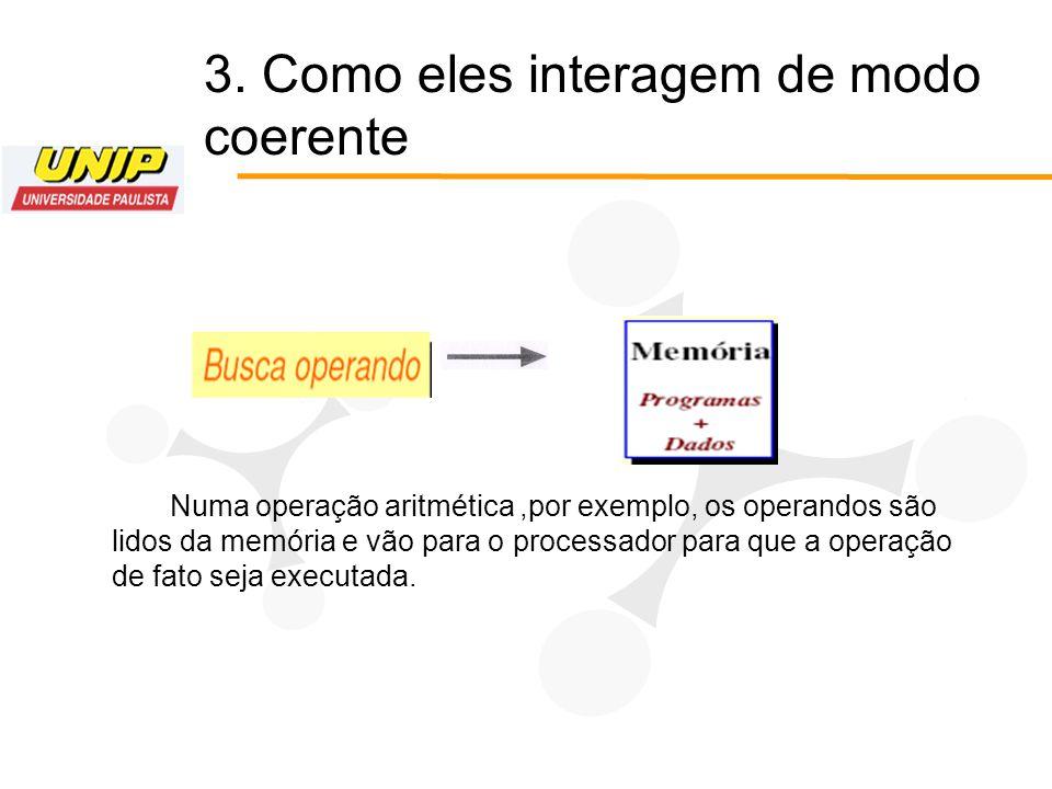 3. Como eles interagem de modo coerente