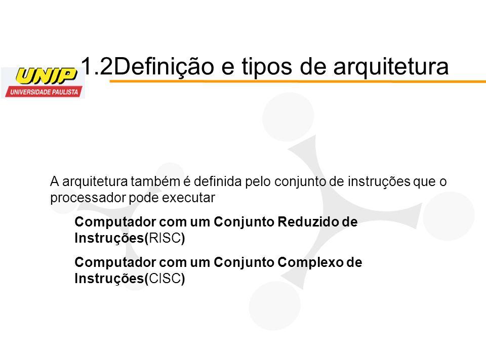 1.2Definição e tipos de arquitetura