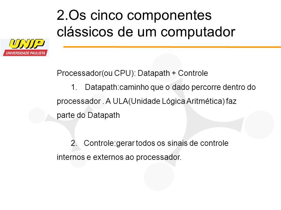 2.Os cinco componentes clássicos de um computador
