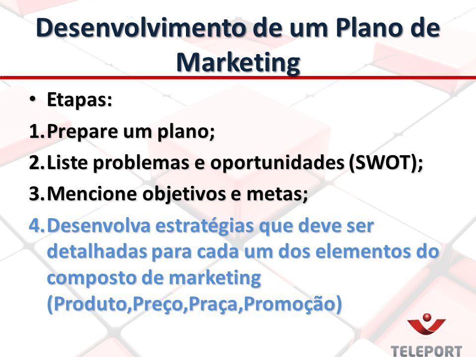 Desenvolvimento de um Plano de Marketing