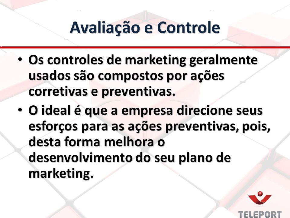 Avaliação e Controle Os controles de marketing geralmente usados são compostos por ações corretivas e preventivas.