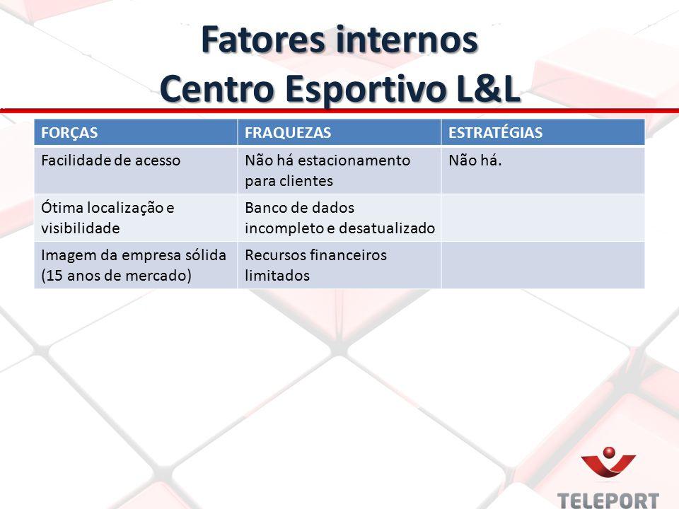 Fatores internos Centro Esportivo L&L
