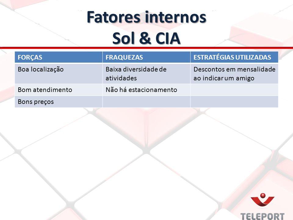 Fatores internos Sol & CIA