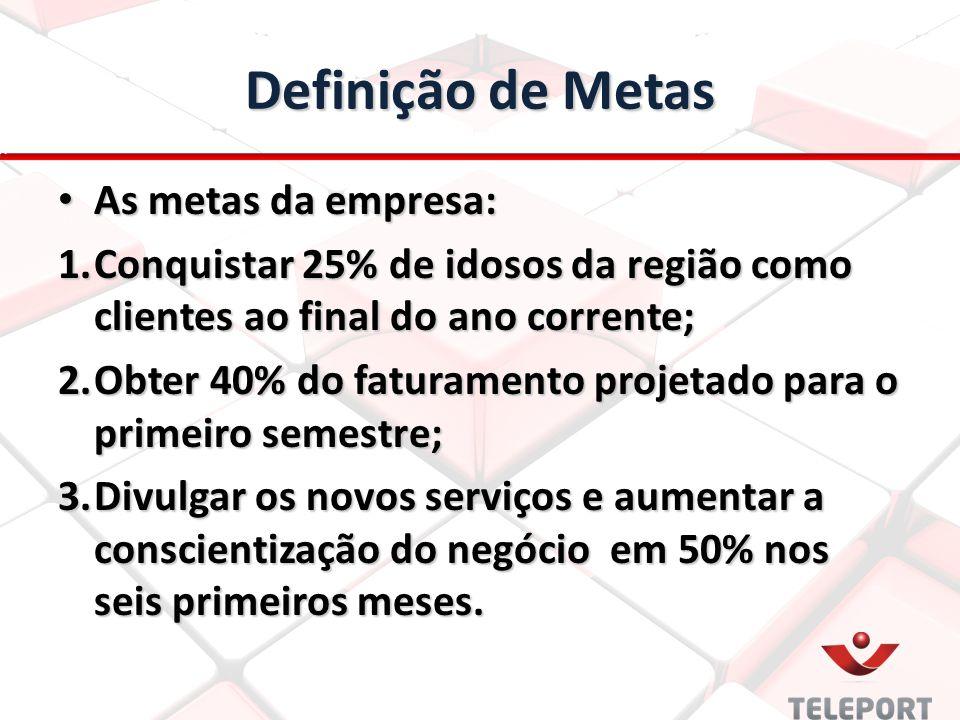 Definição de Metas As metas da empresa: