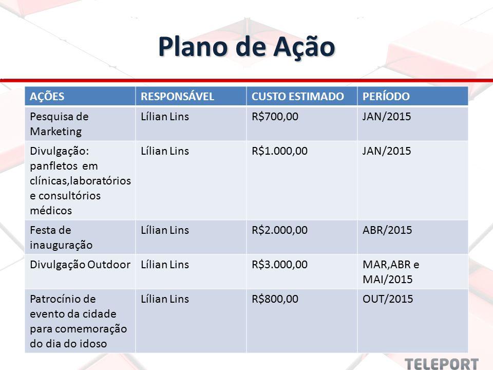 Plano de Ação AÇÕES RESPONSÁVEL CUSTO ESTIMADO PERÍODO