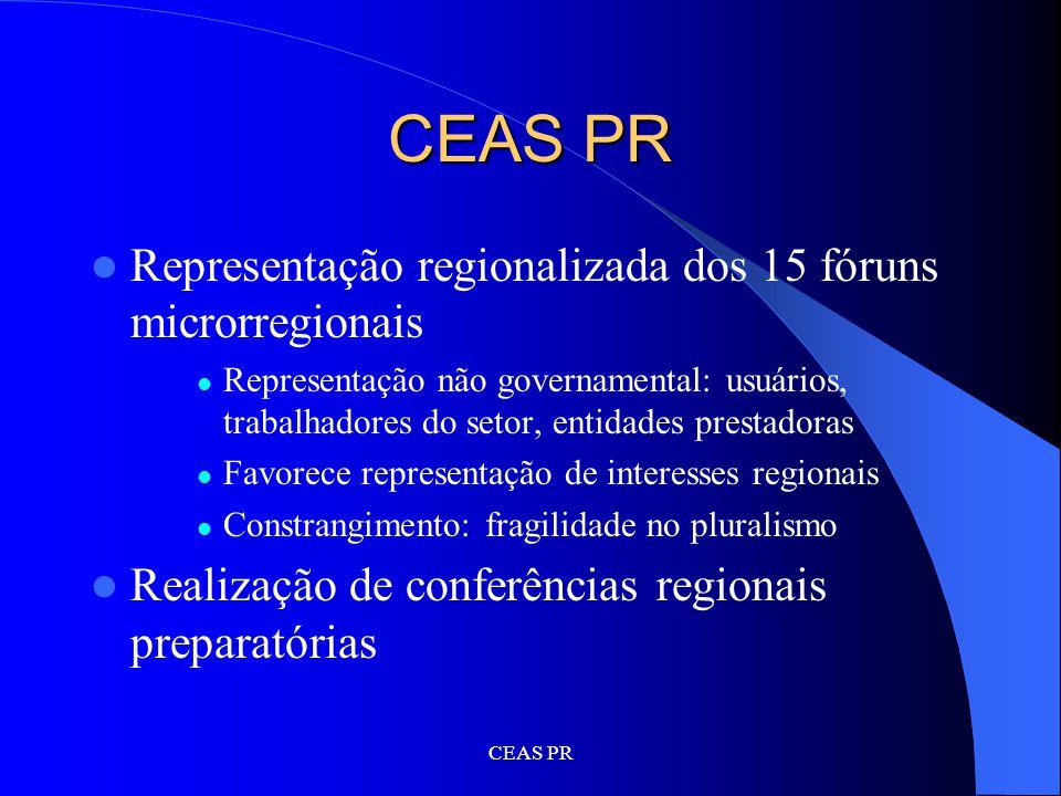 CEAS PR Representação regionalizada dos 15 fóruns microrregionais