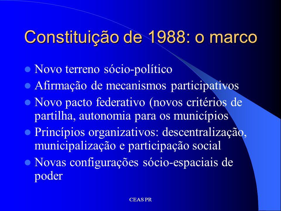Constituição de 1988: o marco
