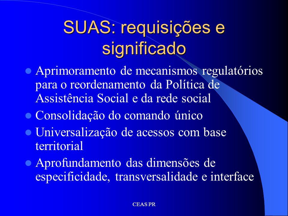 SUAS: requisições e significado