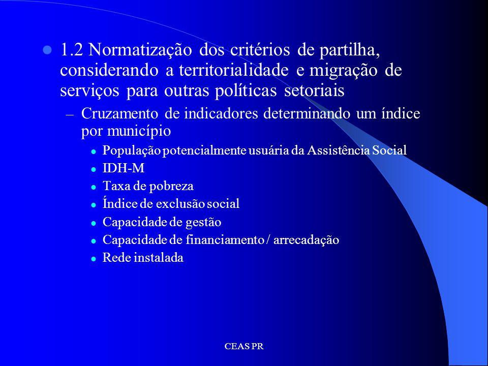 1.2 Normatização dos critérios de partilha, considerando a territorialidade e migração de serviços para outras políticas setoriais