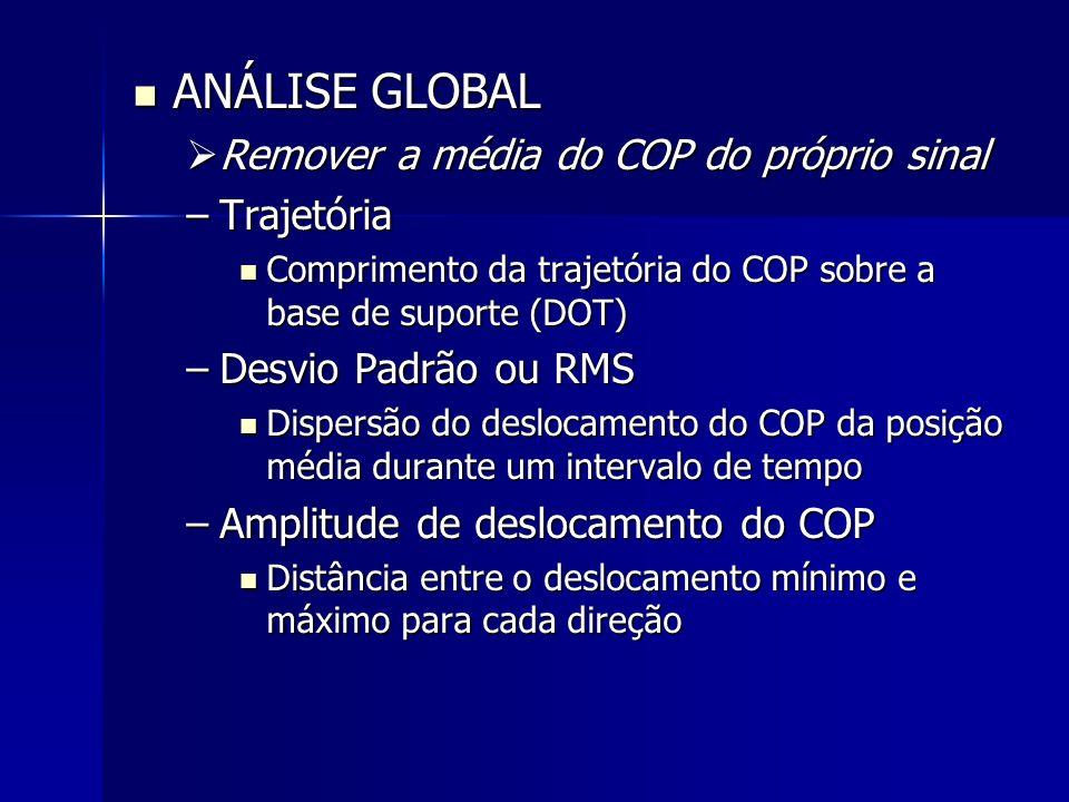 ANÁLISE GLOBAL Remover a média do COP do próprio sinal Trajetória