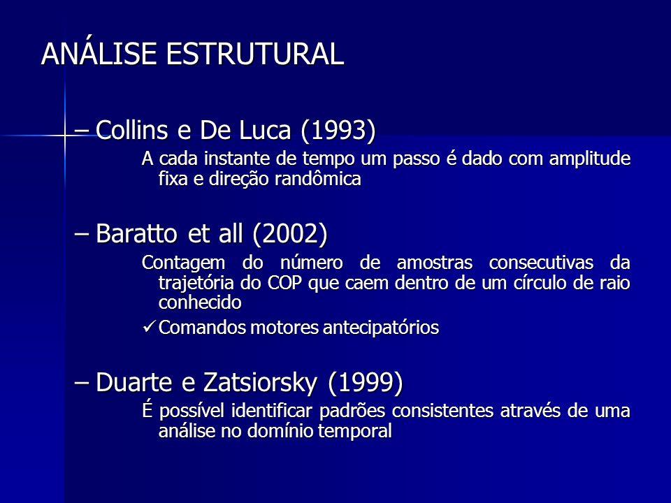 ANÁLISE ESTRUTURAL Collins e De Luca (1993) Baratto et all (2002)