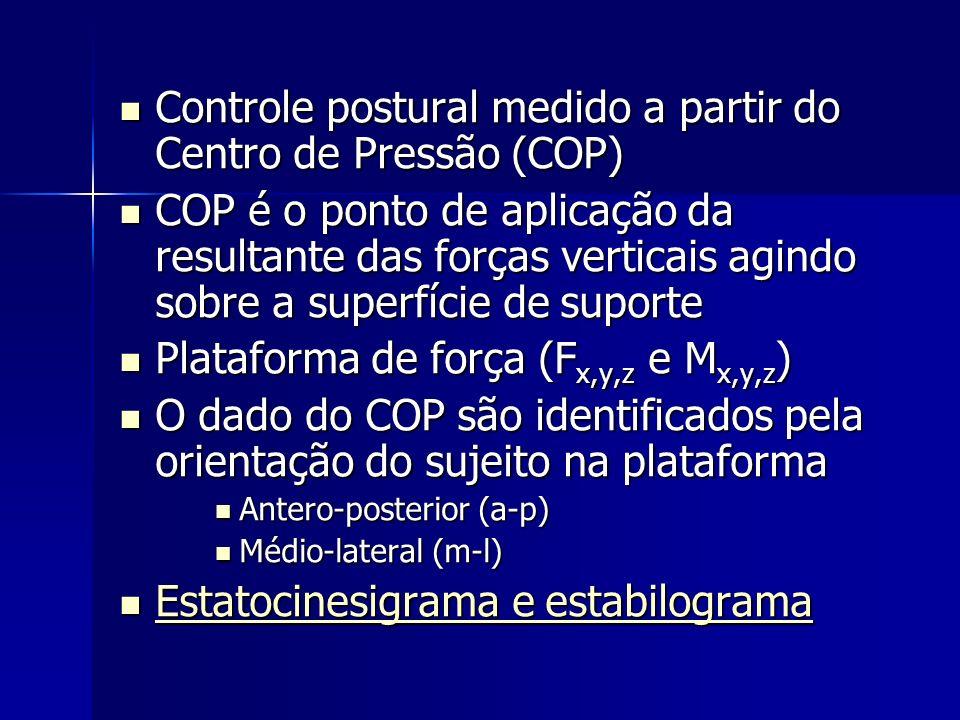 Controle postural medido a partir do Centro de Pressão (COP)