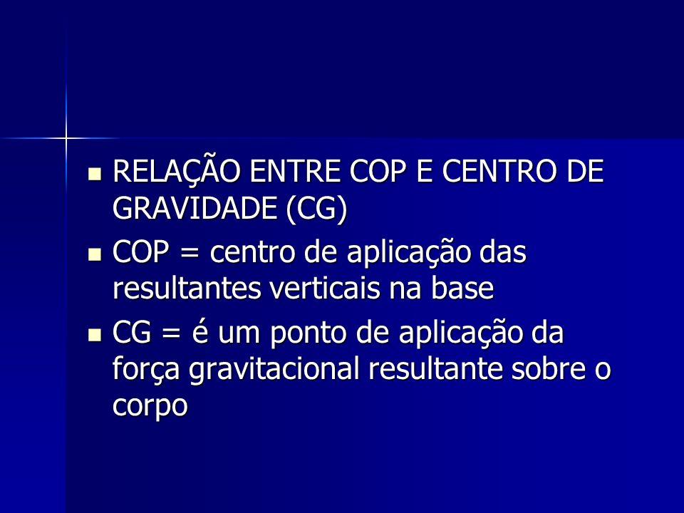 RELAÇÃO ENTRE COP E CENTRO DE GRAVIDADE (CG)