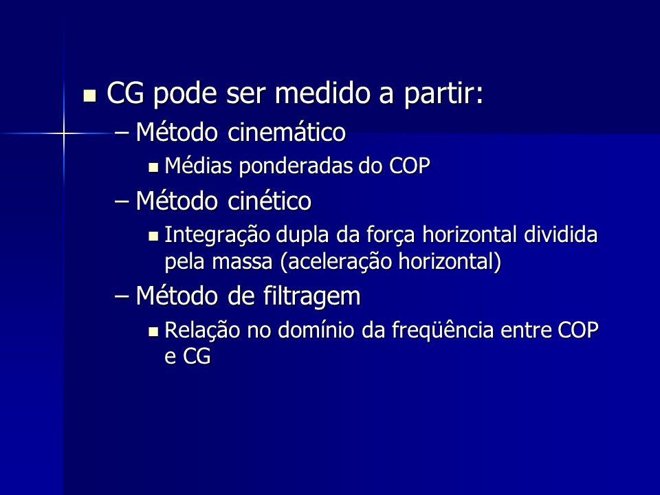 CG pode ser medido a partir: