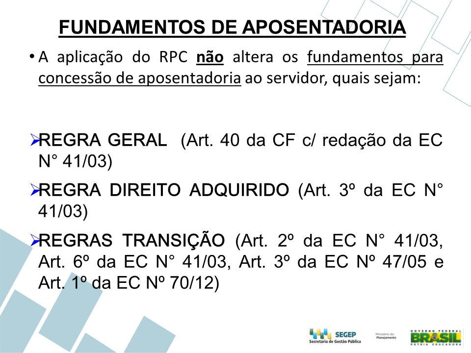 FUNDAMENTOS DE APOSENTADORIA