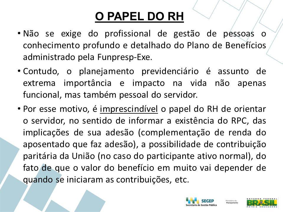 O PAPEL DO RH